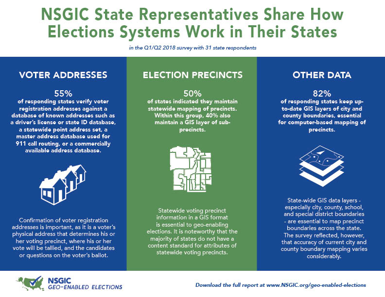 NSGIC state reps survey geo-enabled elections